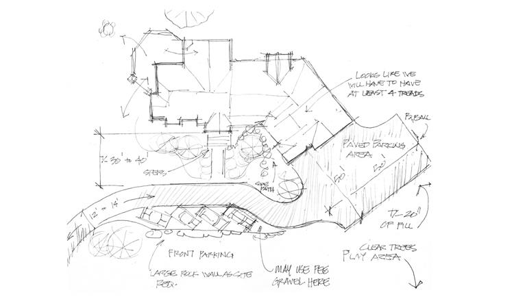 Perez Design Build Remodel
